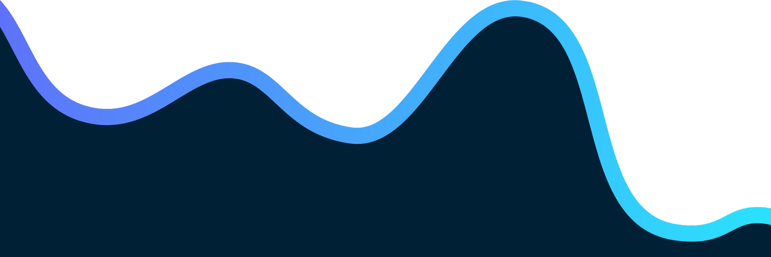 int-cmyreduce-curve